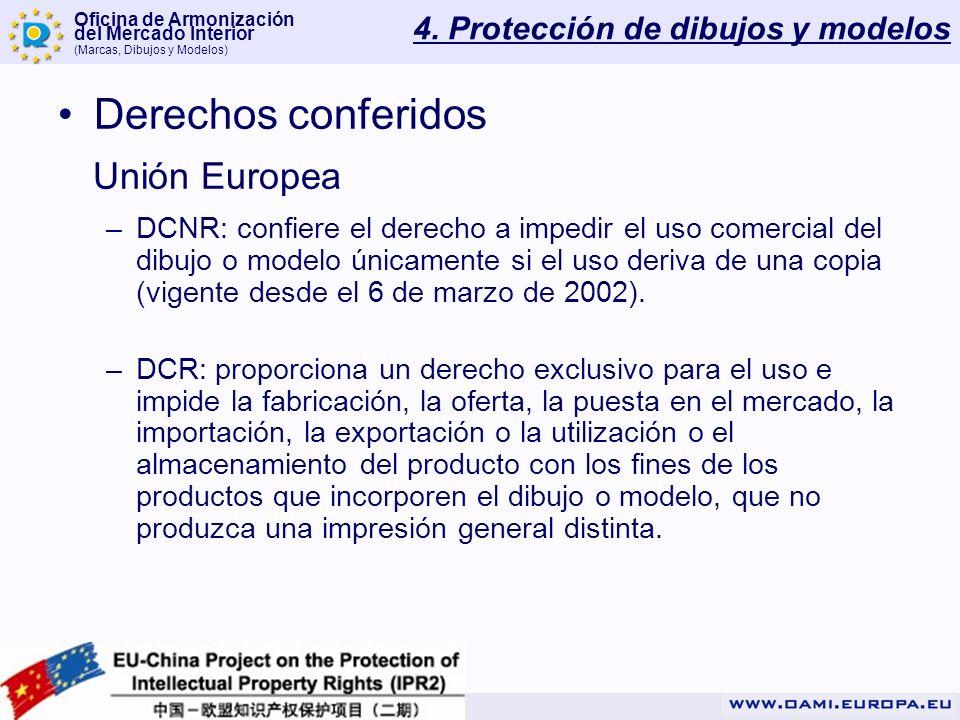 Oficina de Armonización del Mercado Interior (Marcas, Dibujos y Modelos) 4. Protección de dibujos y modelos Derechos conferidos Unión Europea –DCNR: c