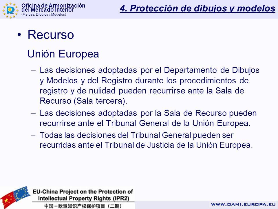 Oficina de Armonización del Mercado Interior (Marcas, Dibujos y Modelos) 4. Protección de dibujos y modelos Recurso Unión Europea –Las decisiones adop