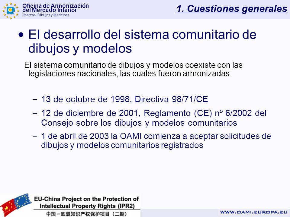 Oficina de Armonización del Mercado Interior (Marcas, Dibujos y Modelos) 1. Cuestiones generales El desarrollo del sistema comunitario de dibujos y mo