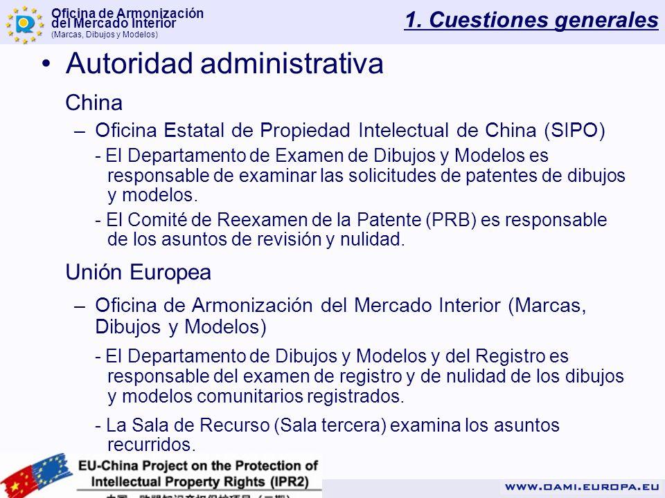 Oficina de Armonización del Mercado Interior (Marcas, Dibujos y Modelos) 1. Cuestiones generales Autoridad administrativa China –Oficina Estatal de Pr