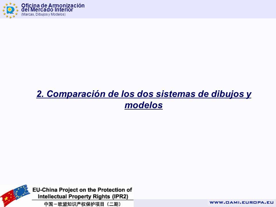 Oficina de Armonización del Mercado Interior (Marcas, Dibujos y Modelos) 2. Comparación de los dos sistemas de dibujos y modelos