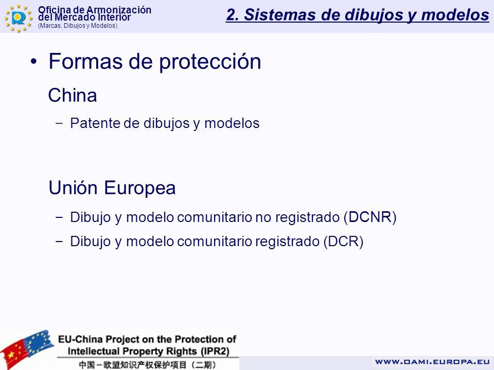 Oficina de Armonización del Mercado Interior (Marcas, Dibujos y Modelos) 2. Sistemas de dibujos y modelos Formas de protección China – Patente de dibu