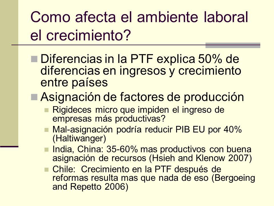 Como afecta el ambiente laboral el crecimiento.