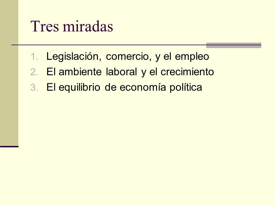Tres miradas 1. Legislación, comercio, y el empleo 2.