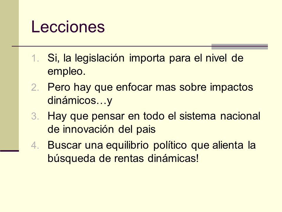 Lecciones 1. Si, la legislación importa para el nivel de empleo.