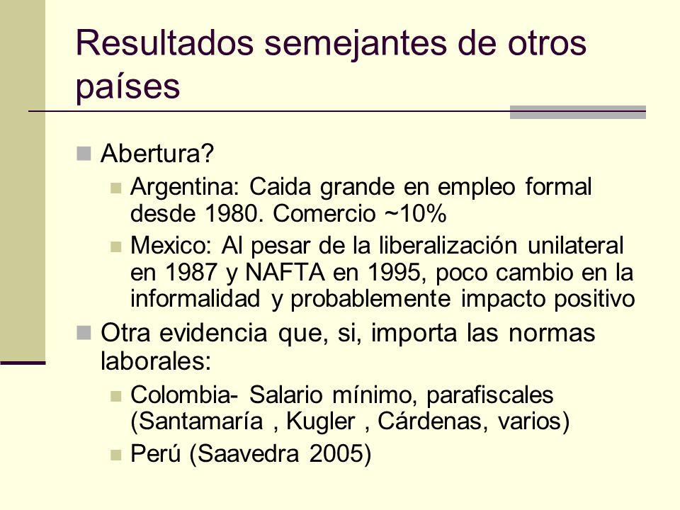 Resultados semejantes de otros países Abertura.