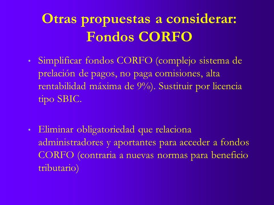 Otras propuestas a considerar: Fondos CORFO Simplificar fondos CORFO (complejo sistema de prelación de pagos, no paga comisiones, alta rentabilidad máxima de 9%).