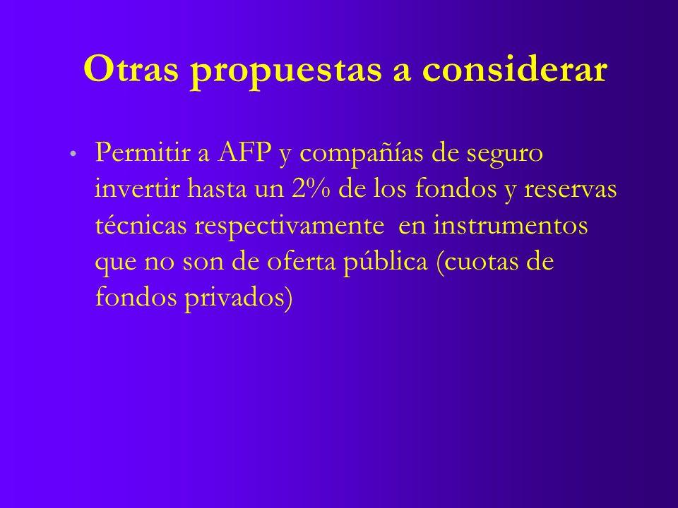 Otras propuestas a considerar Permitir a AFP y compañías de seguro invertir hasta un 2% de los fondos y reservas técnicas respectivamente en instrumentos que no son de oferta pública (cuotas de fondos privados)