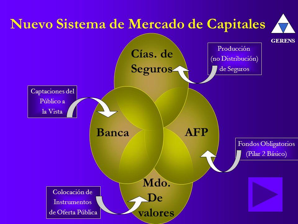 AFP Banca Mdo. De valores Cías.
