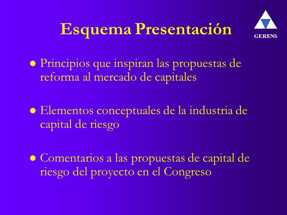 Esquema Presentación GERENS l Principios que inspiran las propuestas de reforma al mercado de capitales l Elementos conceptuales de la industria de capital de riesgo l Comentarios a las propuestas de capital de riesgo del proyecto en el Congreso