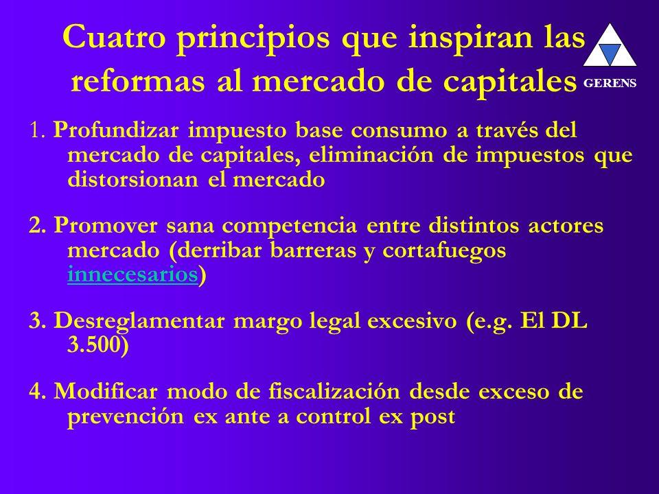Cuatro principios que inspiran las reformas al mercado de capitales 1.