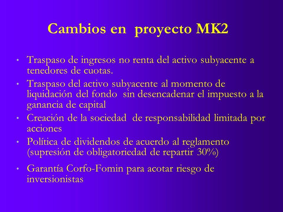 Cambios proyecto MK2: Mayor valor entre inversión y precio de enajenación se considera ingreso no renta sujeto a restricciones: Ingreso no renta 1/3 del capital pertenece a fondos de Inv.