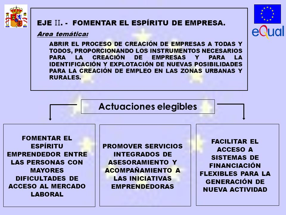 FOMENTAR EL ESPÍRITU EMPRENDEDOR ENTRE LAS PERSONAS CON MAYORES DIFICULTADES DE ACCESO AL MERCADO LABORAL PROMOVER SERVICIOS INTEGRADOS DE ASESORAMIENTO Y ACOMPAÑAMIENTO A LAS INICIATIVAS EMPRENDEDORAS EJE II.