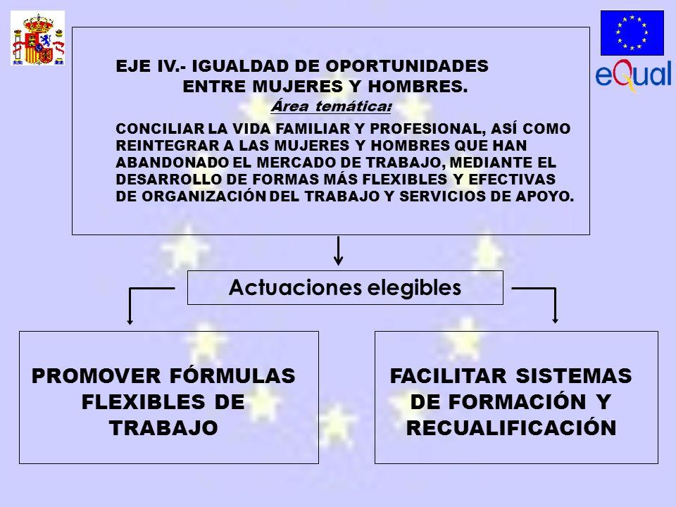 PROMOVER FÓRMULAS FLEXIBLES DE TRABAJO FACILITAR SISTEMAS DE FORMACIÓN Y RECUALIFICACIÓN EJE IV.- IGUALDAD DE OPORTUNIDADES ENTRE MUJERES Y HOMBRES.