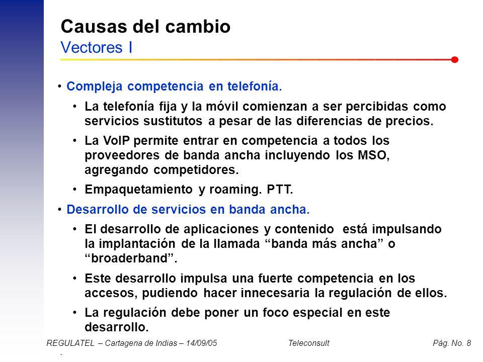 . REGULATEL – Cartagena de Indias – 14/09/05 Teleconsult Pág. No. 8 Causas del cambio Vectores I Compleja competencia en telefonía. La telefonía fija