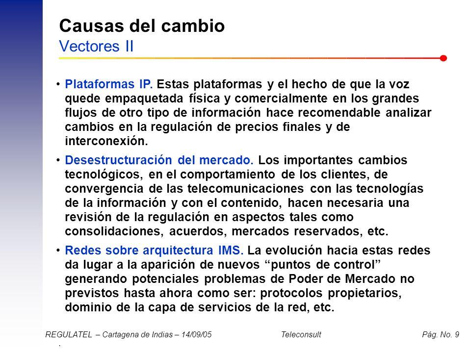 . REGULATEL – Cartagena de Indias – 14/09/05 Teleconsult Pág. No. 9 Causas del cambio Vectores II Plataformas IP. Estas plataformas y el hecho de que
