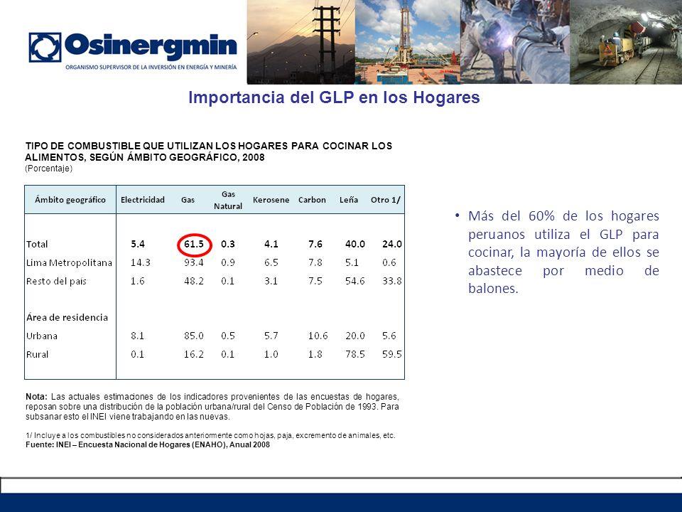 Más del 60% de los hogares peruanos utiliza el GLP para cocinar, la mayoría de ellos se abastece por medio de balones. Importancia del GLP en los Hoga