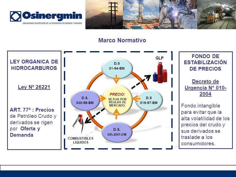 PRECIO: SE FIJA POR REGLAS DE MERCADO. D.S 01-94-EM D.S 019-97-EM D.S. 045-2001-EM D.S. 030-98-EM LEY ORGANICA DE HIDROCARBUROS Ley Nº 26221 ART. 77º