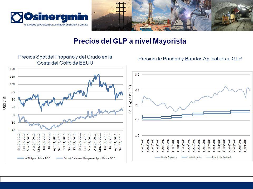 Precios de Paridad y Bandas Aplicables al GLP Precios del GLP a nivel Mayorista Precios Spot del Propano y del Crudo en la Costa del Golfo de EEUU S/.