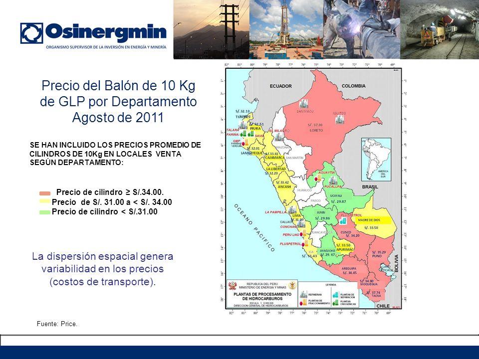 Precio del Balón de 10 Kg de GLP por Departamento Agosto de 2011 Fuente: Price. SE HAN INCLUIDO LOS PRECIOS PROMEDIO DE CILINDROS DE 10Kg EN LOCALES V