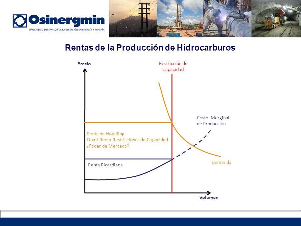 Rentas de la Producción de Hidrocarburos Renta Ricardiana Renta de Hotelling Quasi Renta Restricciones de Capacidad ¿Poder de Mercado? Precio Restricc
