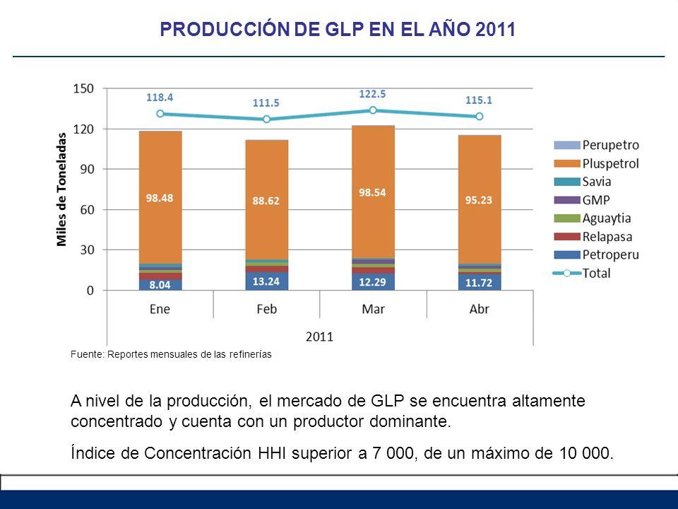 PRODUCCIÓN DE GLP EN EL AÑO 2011 Fuente: Reportes mensuales de las refinerías A nivel de la producción, el mercado de GLP se encuentra altamente conce