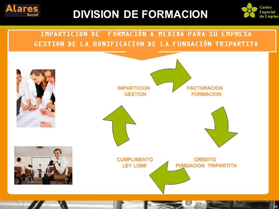 10 IMPARTICION DE FORMACIÓN A MEDIDA PARA SU EMPRESA GESTION DE LA BONIFICACION DE LA FUNDACIÓN TRIPARTITAFACTURACIONFORMACION CREDITO FUNDACION TRIPA