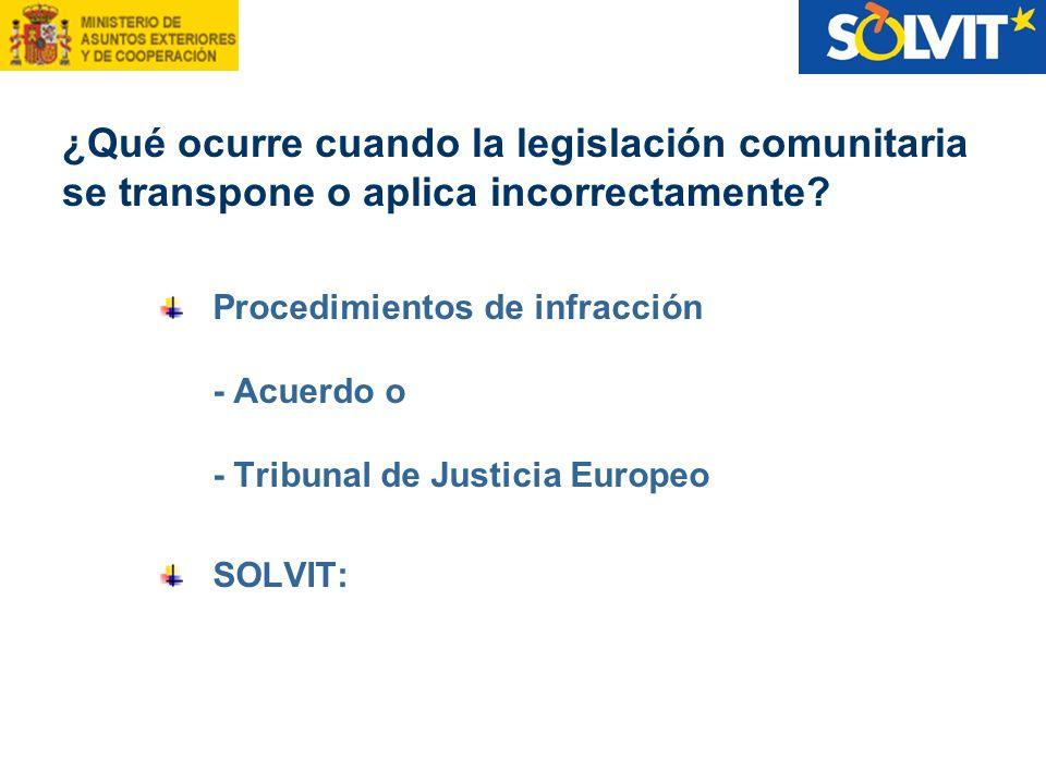 Procedimientos de infracción - Acuerdo o - Tribunal de Justicia Europeo SOLVIT: ¿Qué ocurre cuando la legislación comunitaria se transpone o aplica in
