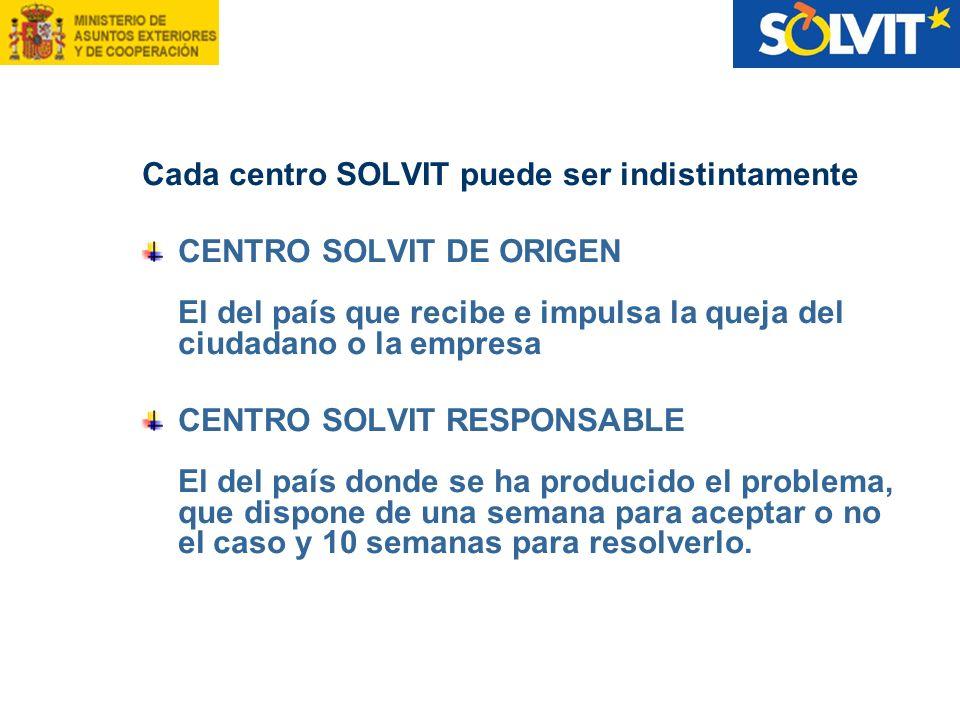 Cada centro SOLVIT puede ser indistintamente CENTRO SOLVIT DE ORIGEN El del país que recibe e impulsa la queja del ciudadano o la empresa CENTRO SOLVI
