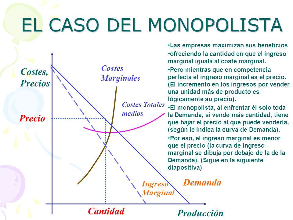 EL CASO DEL MONOPOLISTA Producción Costes, Precios Costes Marginales Costes Totales medios Demanda Ingreso Marginal Precio Cantidad Las empresas maxim