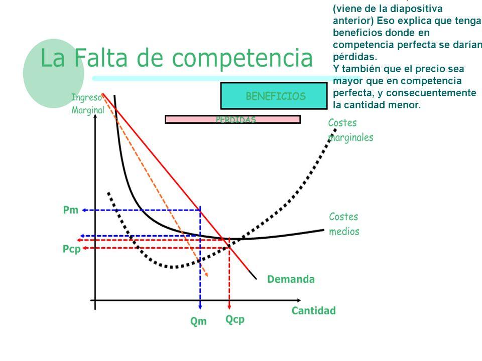 (viene de la diapositiva anterior) Eso explica que tenga beneficios donde en competencia perfecta se darían pérdidas. Y también que el precio sea mayo