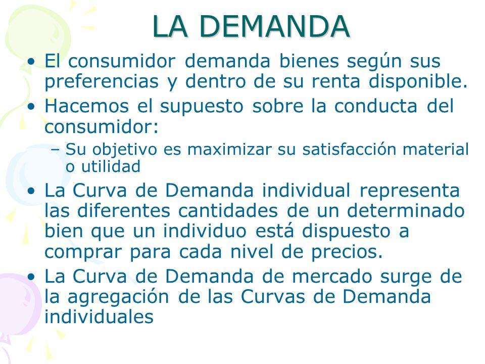 LA DEMANDA El consumidor demanda bienes según sus preferencias y dentro de su renta disponible. Hacemos el supuesto sobre la conducta del consumidor: