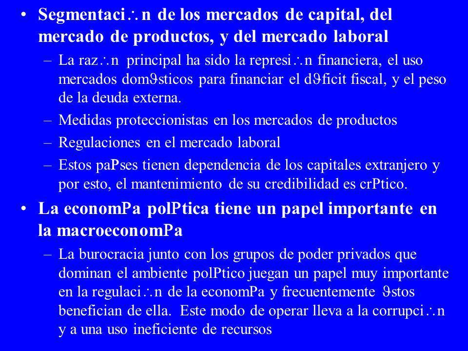 Segmentaci n de los mercados de capital, del mercado de productos, y del mercado laboral –La raz n principal ha sido la represi n financiera, el uso mercados dom sticos para financiar el d ficit fiscal, y el peso de la deuda externa.
