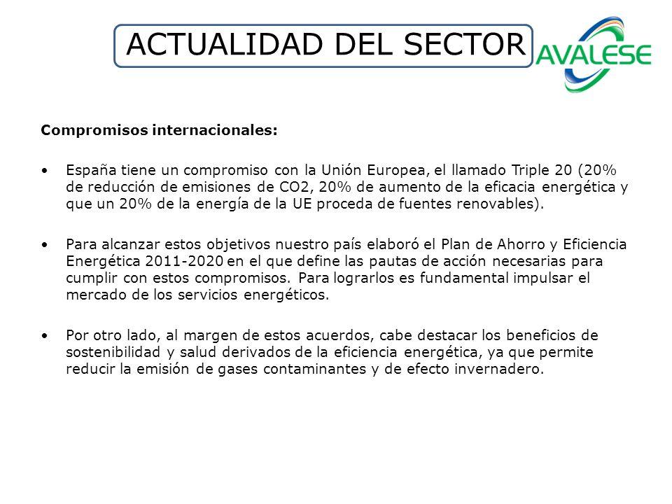 ACTUALIDAD DEL SECTOR Compromisos internacionales: España tiene un compromiso con la Unión Europea, el llamado Triple 20 (20% de reducción de emisione