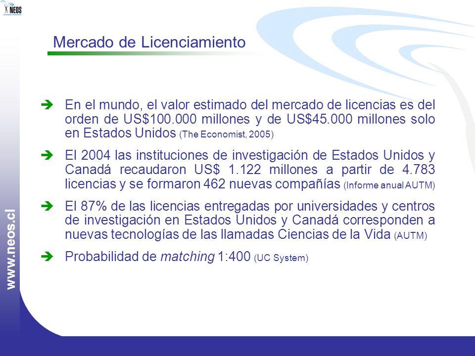 w w w. n e o s. c l En el mundo, el valor estimado del mercado de licencias es del orden de US$100.000 millones y de US$45.000 millones solo en Estado