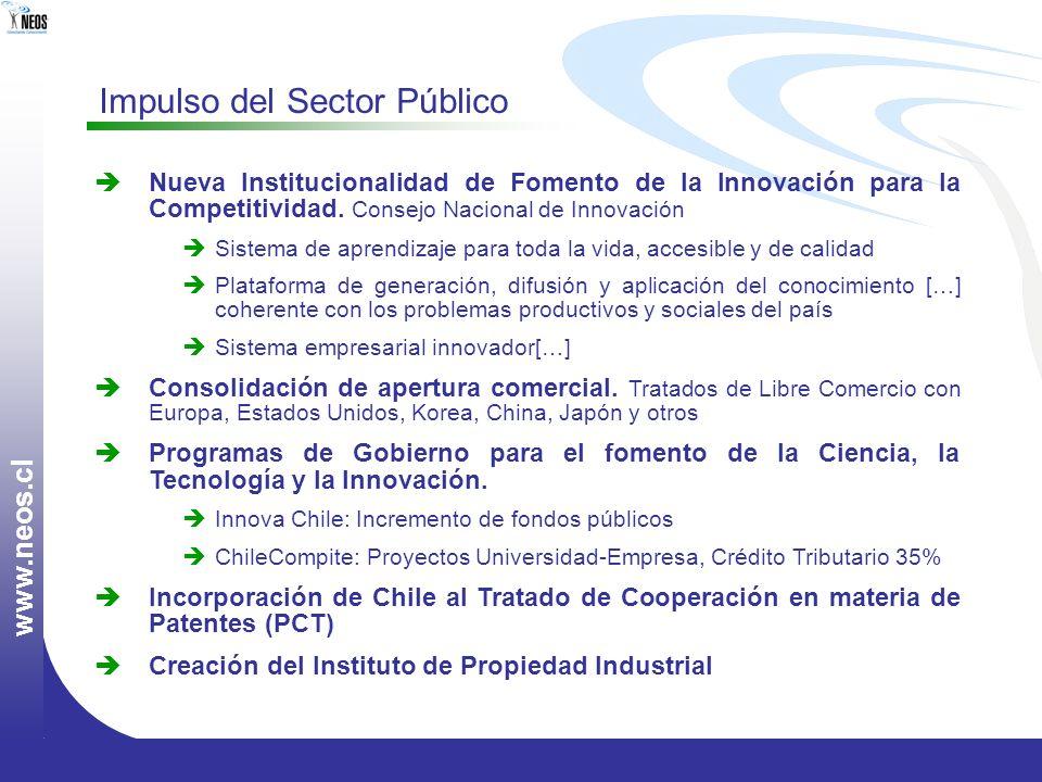 w w w. n e o s. c l Nueva Institucionalidad de Fomento de la Innovación para la Competitividad. Consejo Nacional de Innovación Sistema de aprendizaje
