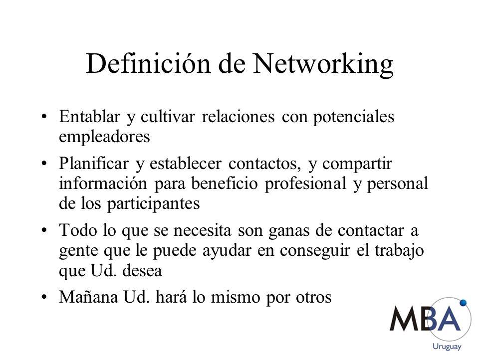 Definición de Networking Entablar y cultivar relaciones con potenciales empleadores Planificar y establecer contactos, y compartir información para beneficio profesional y personal de los participantes Todo lo que se necesita son ganas de contactar a gente que le puede ayudar en conseguir el trabajo que Ud.