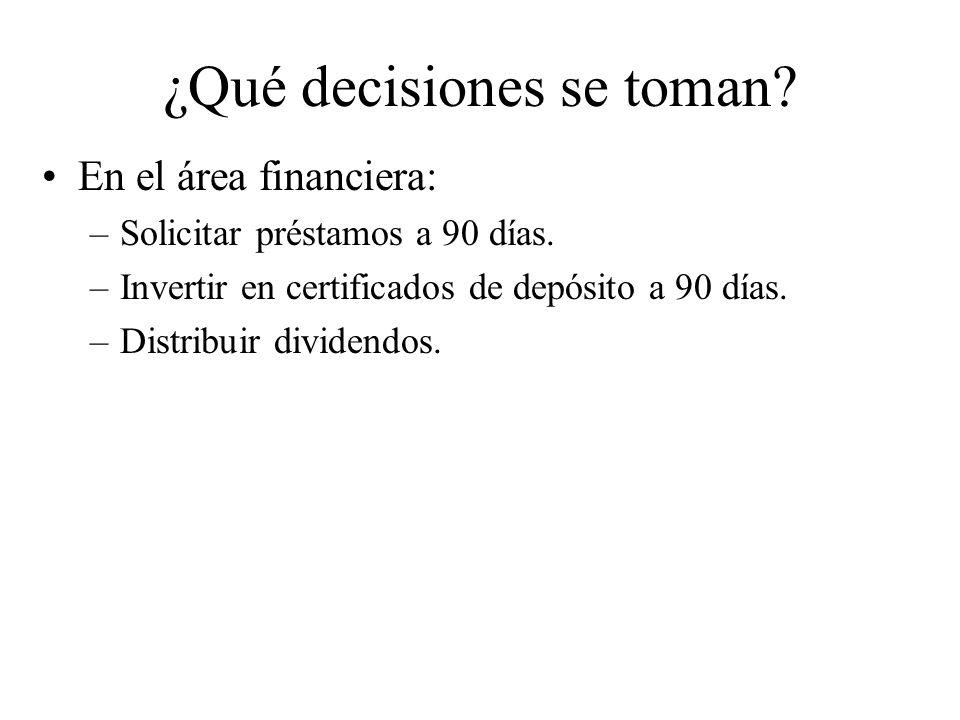 En el área financiera: –Solicitar préstamos a 90 días. –Invertir en certificados de depósito a 90 días. –Distribuir dividendos. ¿Qué decisiones se tom