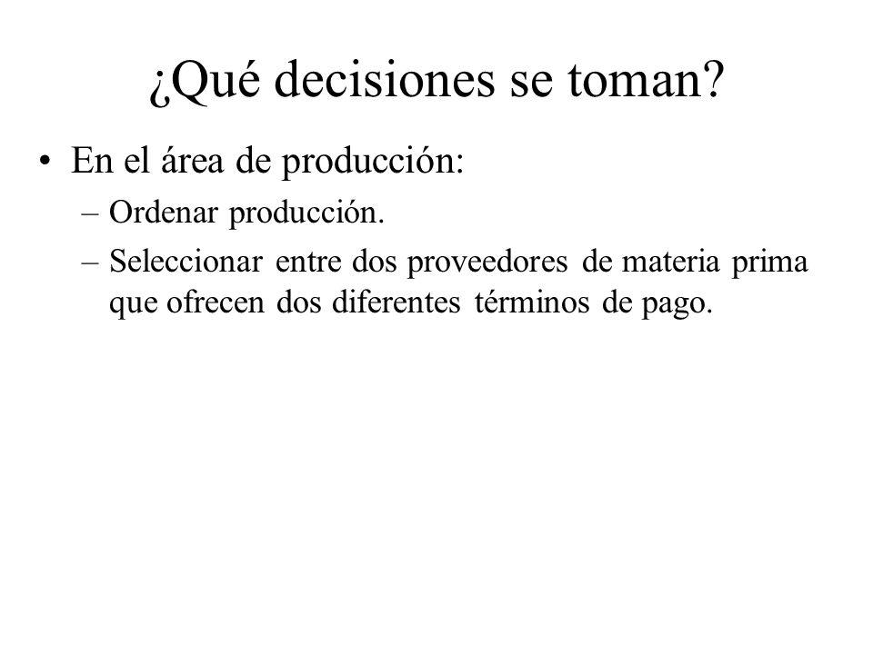 En el área de producción: –Ordenar producción. –Seleccionar entre dos proveedores de materia prima que ofrecen dos diferentes términos de pago. ¿Qué d