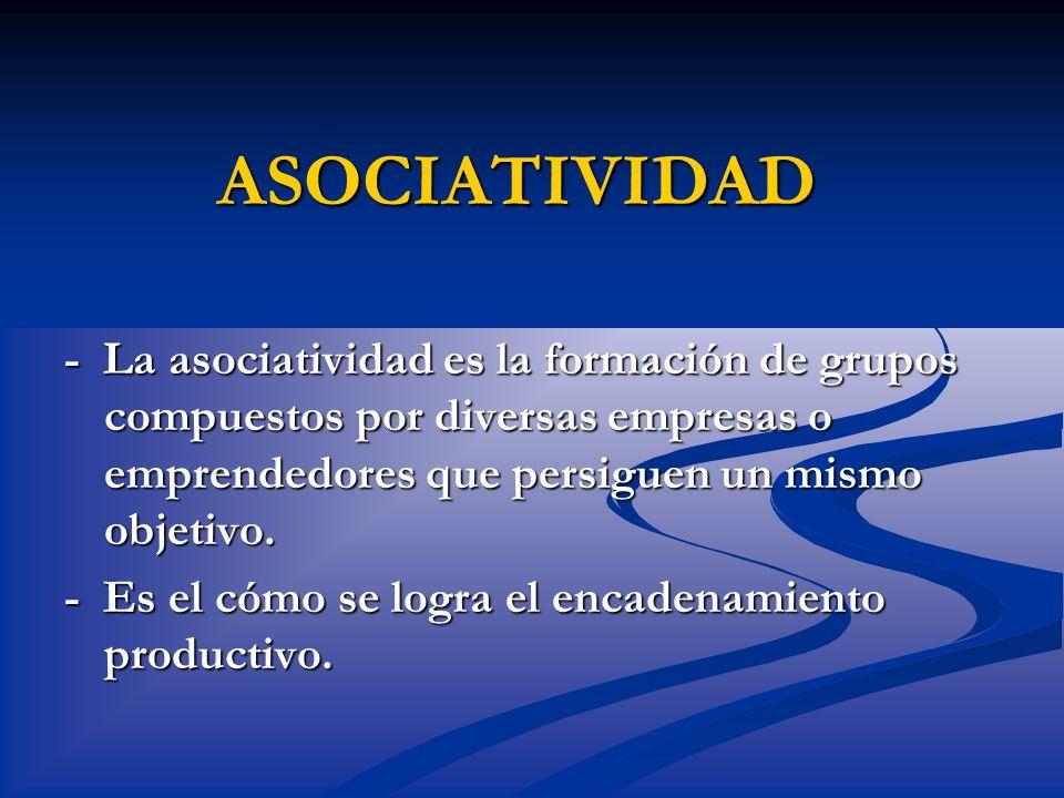 ASOCIATIVIDAD - La asociatividad es la formación de grupos compuestos por diversas empresas o emprendedores que persiguen un mismo objetivo. - Es el c