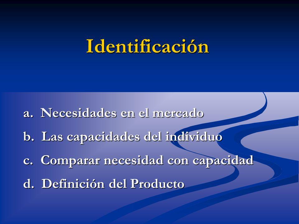 Identificación a. Necesidades en el mercado b. Las capacidades del individuo c. Comparar necesidad con capacidad d. Definición del Producto