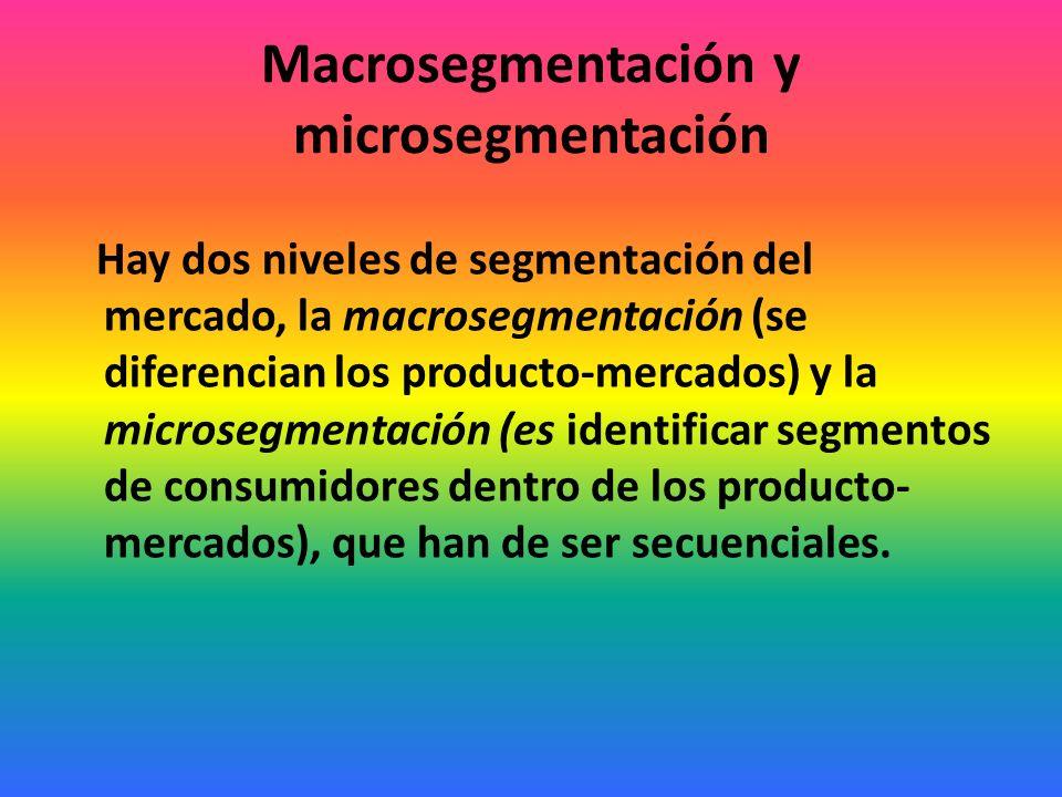 Beneficios de la segmentación de mercado Con la estrategia de segmentación del mercado, una compañía puede diseñar productos que realmente corresponda