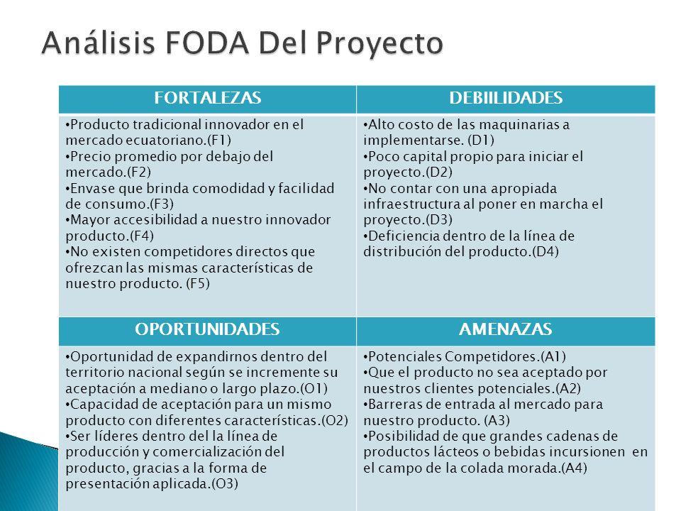 FORTALEZASDEBIILIDADES Producto tradicional innovador en el mercado ecuatoriano.(F1) Precio promedio por debajo del mercado.(F2) Envase que brinda com