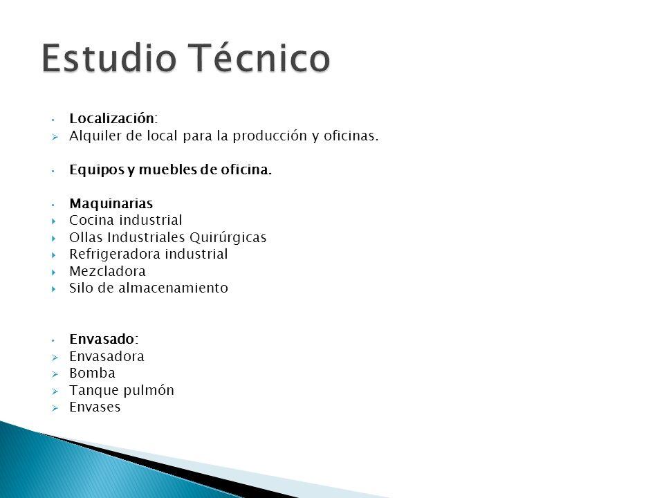 Localización: Alquiler de local para la producción y oficinas. Equipos y muebles de oficina. Maquinarias Cocina industrial Ollas Industriales Quirúrgi
