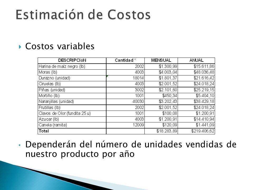 Costos variables Dependerán del número de unidades vendidas de nuestro producto por año