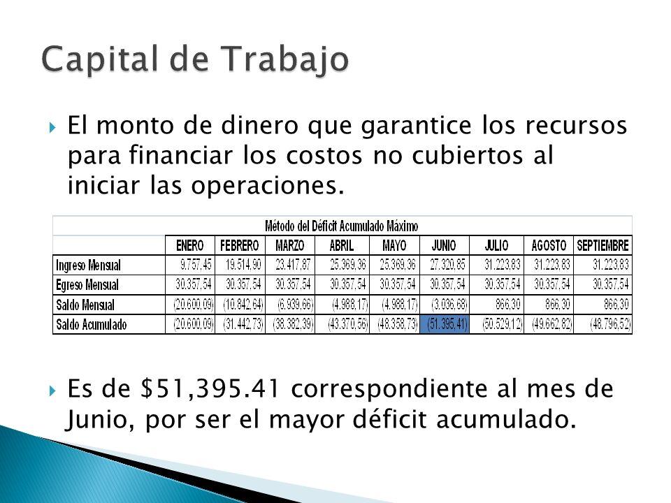 El monto de dinero que garantice los recursos para financiar los costos no cubiertos al iniciar las operaciones. Es de $51,395.41 correspondiente al m