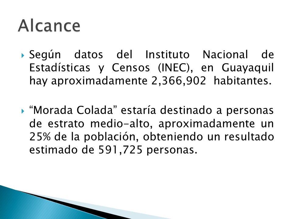 Según datos del Instituto Nacional de Estadísticas y Censos (INEC), en Guayaquil hay aproximadamente 2,366,902 habitantes. Morada Colada estaría desti