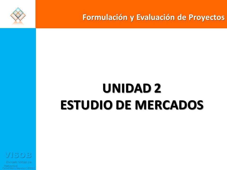 VISOB Escuela Virtual de Negocios Escuela Virtual de Negocios Carlos Mario Morales C ©2011 La Función Oferta Oferta en función del precio 1