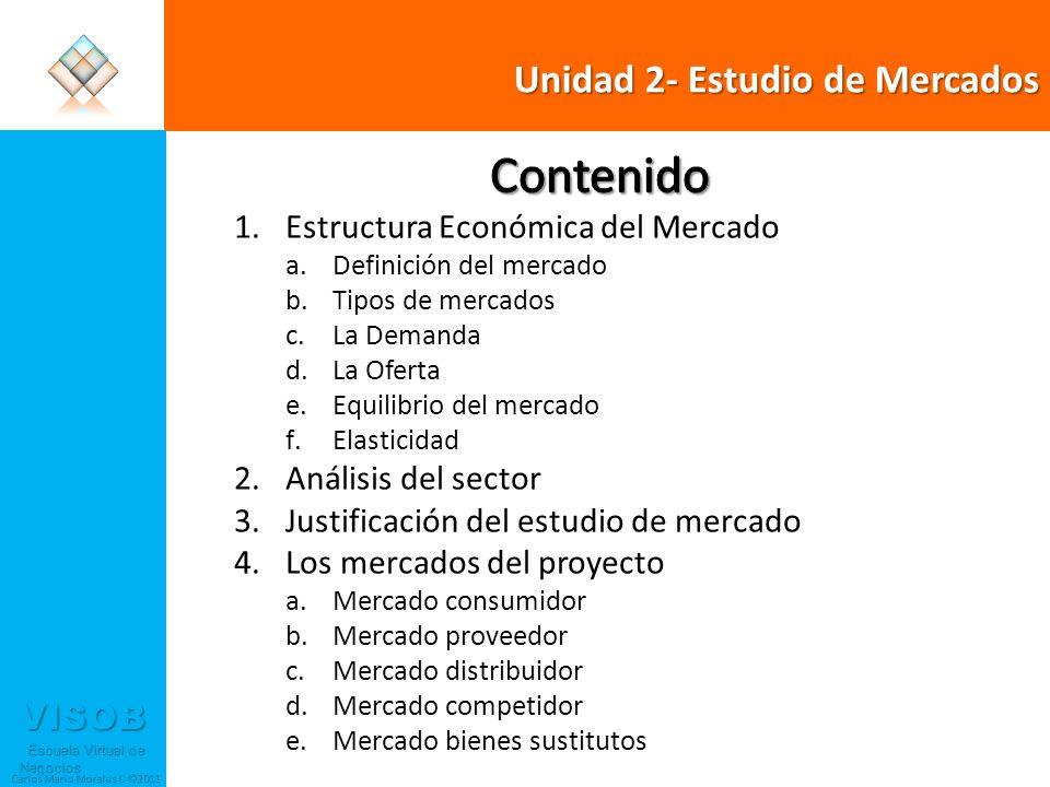VISOB Escuela Virtual de Negocios Escuela Virtual de Negocios Carlos Mario Morales C ©2011 La Función Oferta Cambios en la función oferta 1