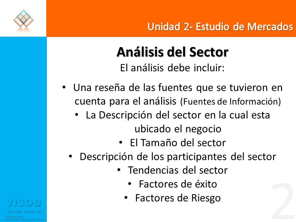 VISOB Escuela Virtual de Negocios Escuela Virtual de Negocios Carlos Mario Morales C ©2011 Análisis del Sector El análisis debe incluir: Una reseña de